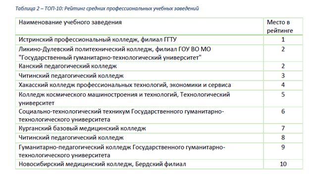 дедюхина_05.201901