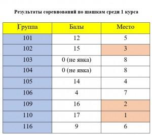 резты_шашки