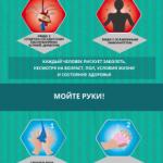 Профилактика инфографика